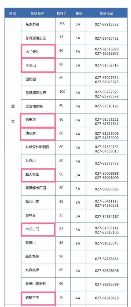 木兰天池可以用腾旅e卡通武汉旅游年卡吗?图片