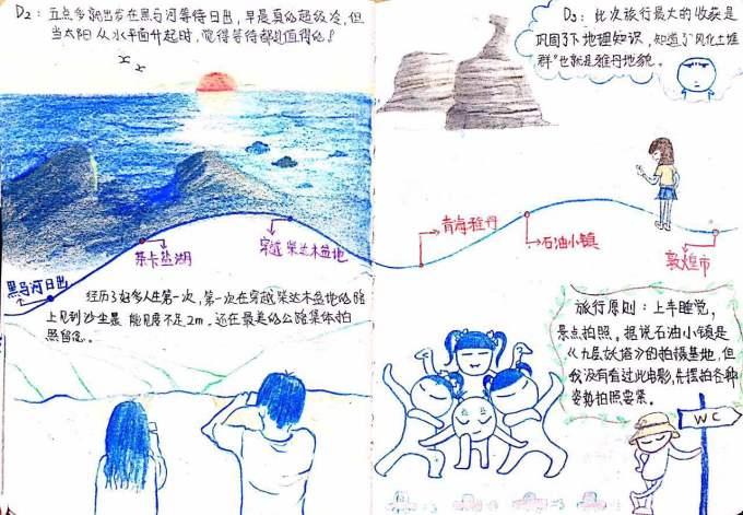 青海手绘旅行