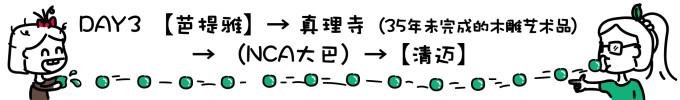 DAY3 芭提雅→真理寺→清迈